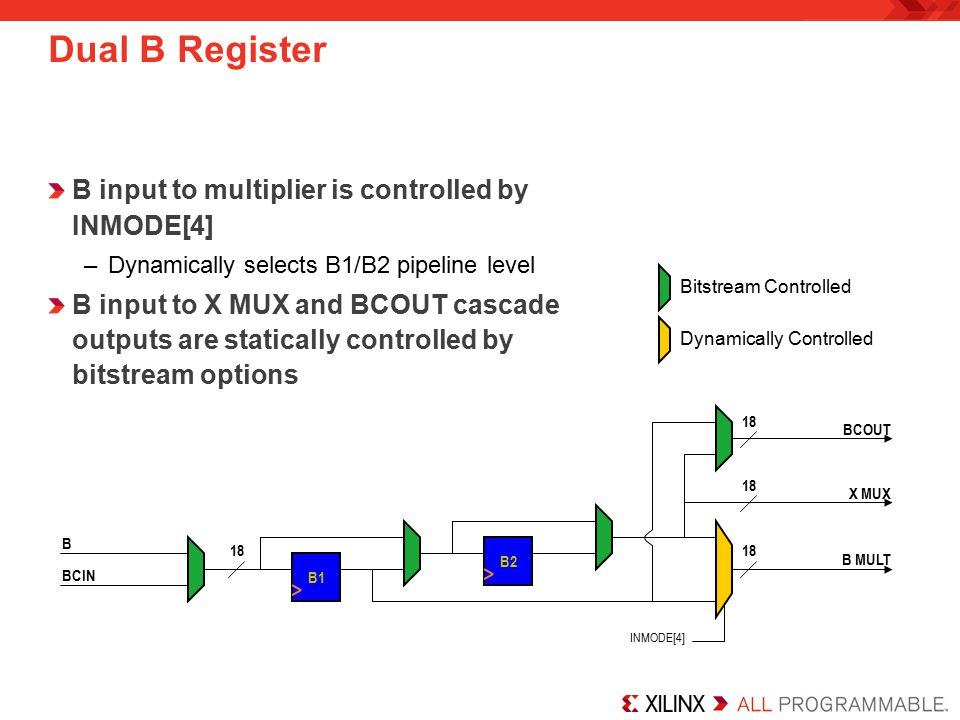 Dual B Register B input to multiplier is controlled by INMODE[4]